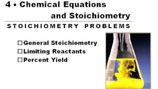 AP Ch 4 -- Stoichiometry Practice