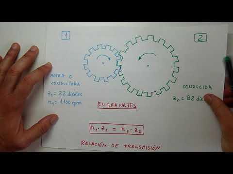 Aprendo - Transmisión por Engranajes II - Mecanismos -  Tecnologías - Física