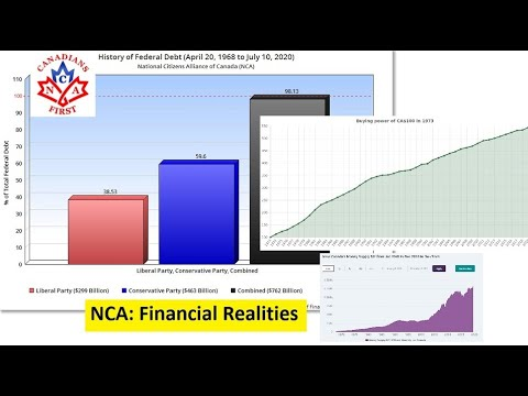 NCA: Financial Realities and Central Banks