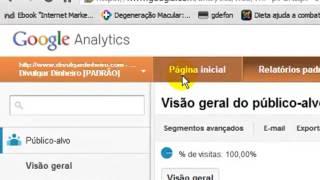 Google Analytics e suas Guias - O que é e para que Serve o Google Analytics