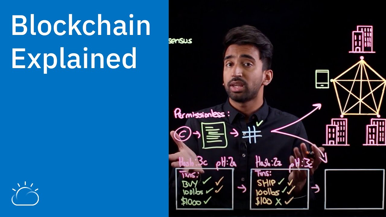 Blockchain Explained #Blockchain #Cryptocurrency