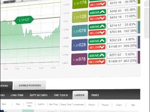 Indicators for binary options for mt4