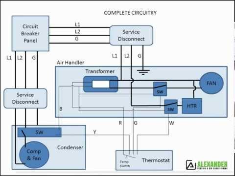 Thermostat Furnace Wiring Diagrams Wiring Diagrams Database – Furnace Wiring Diagrams With Thermostat
