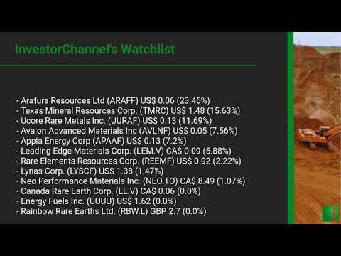 InvestorChannel's Rare Earths Watchlist Update for Monday, May 25, 2020, 16:03 EST