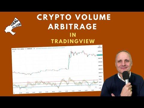 Btc rinkose bitcoin