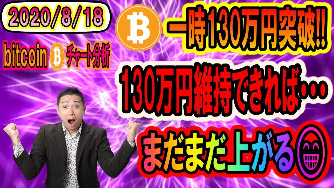 【仮想通貨】ビットコイン相場分析 BTC爆上げ130万円突破!!次は150万円だ!! #ビットコイン #BTC