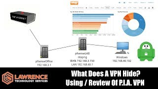 What Does A VPN Hide? Review Of P.I.A. VPN & Using pfsense & NTOP To Watch All The Data