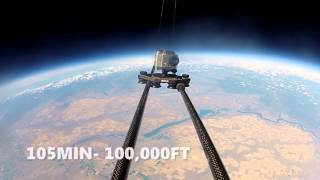Rhino Slider Drops from Space (Stratos) - Video Youtube