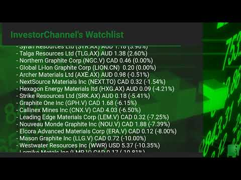 InvestorChannel's Graphite Watchlist Update for Wednesday, ... Thumbnail