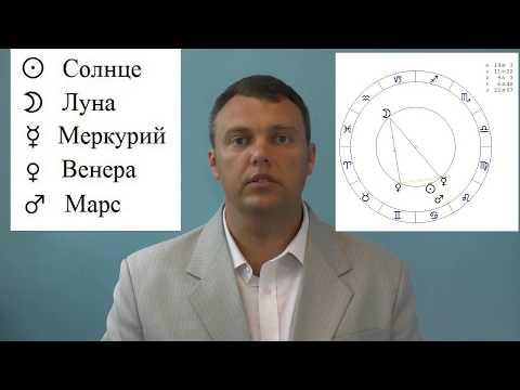 Астрологи видео гороскоп