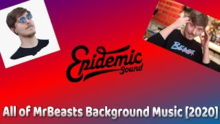 Mr Beasts Background Music [2020] (Updated)
