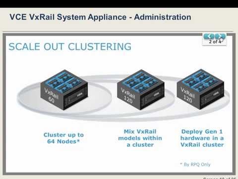 VCE VxRail Appliance Technology Overview Free e-Learning ...