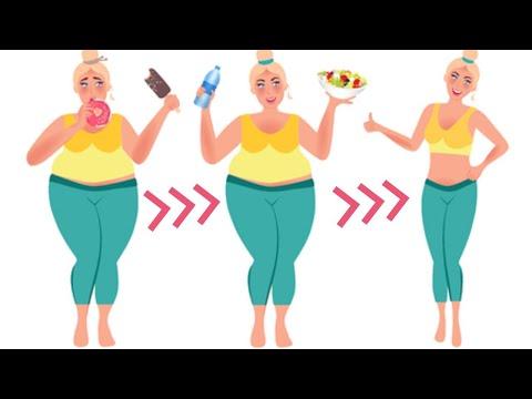 Coenzima q10 și recenzii privind pierderea în greutate