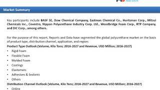 Polyurethane Market 2020- 2027