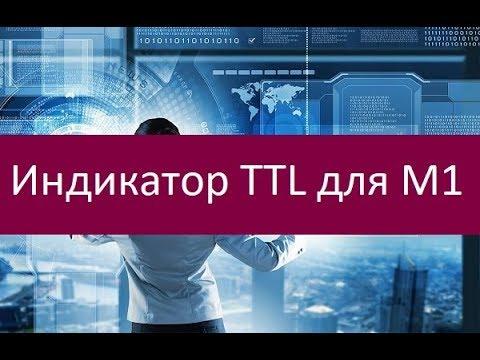 Отзывы торговли бинарными опционами ubot