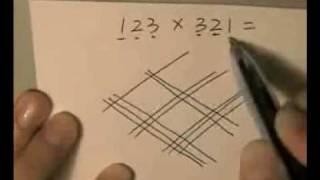 Math - Mayans Multiplication - Tzeltal