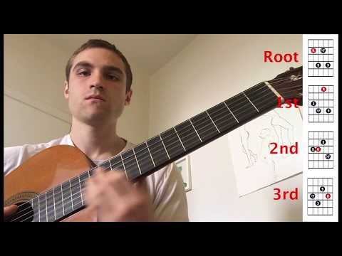Understanding Chords on the Guitar Pt. 1