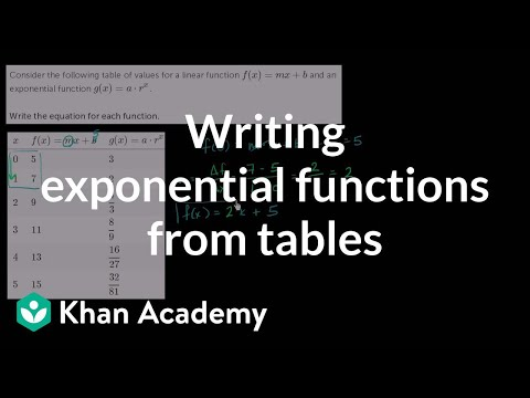 Writing exponential functions from tables   Algebra (video)