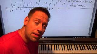 How To Play Be My Number Two On The Piano - Easy Lesson!