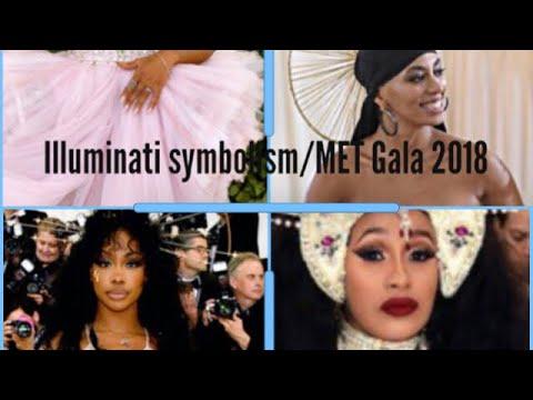 MET Gala 2018 Ritual/Illuminati symbols