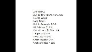 XRP RIPPLE - Jan 10 Technical Analysis, Long Entry $1.70-$1.85, Target 24% @ $2.25-$2.3