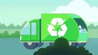 Πώς ανακυκλώνεται το χαρτί; Title