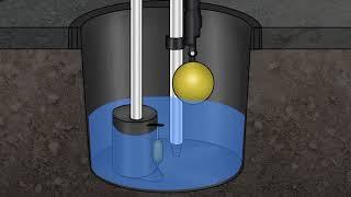 Sump Pump Operations