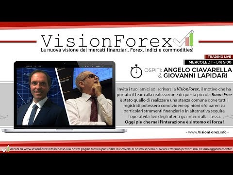 Iqoption comrecensioni