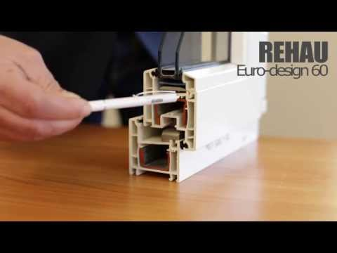 Профильная система Rehau Euro Design 60 - описание, характеристики, преимущества