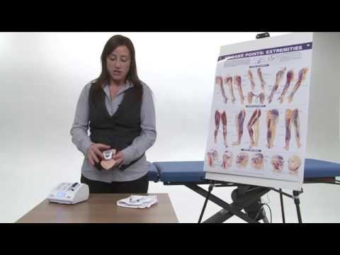 Techniques de physiothérapie - Électrothérapie - iontophorèse