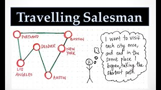 The Travelling Salesman Problem: Dynamic Programming