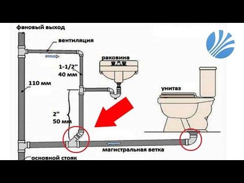 Прокладка труб канализации -  Уклоны, соединения, диаметр и многое другое.