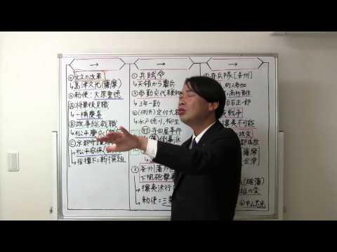竹内の日本史 戦略図解ボード #045 公武合体運動
