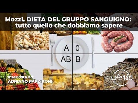 Dieta per diabetici pielonefrite
