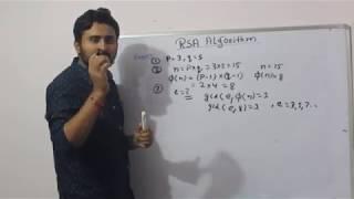 cryptography- RSA ALGORITHM(TUTORIAL-3) BY-SHUBHAM KUMAR
