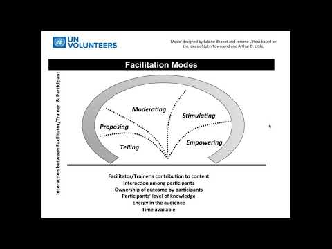 Online learning series 2018: Facilitation skills - YouTube