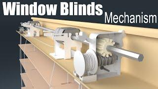 How do Window Blinds work?