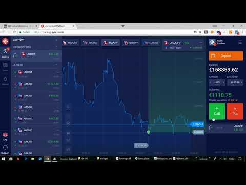 Trading strategien binare optionen
