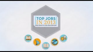 CareerBuilder Top Jobs of 2013: High Growth Careers in the US