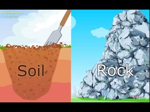Science Video for Kids: Natural Resources of the Earth