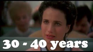 3 Things About Groundhog Day 1993 You Never Realized