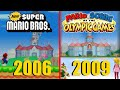 Mario amp Sonic At The Olympic Winter Games: All Dream