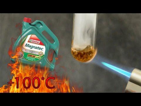 Das Benzin für die Gallone