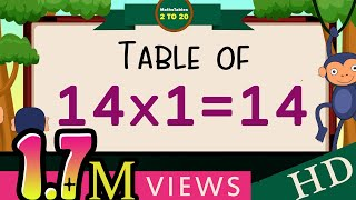 14-x1=14 Multiplication,Table of Fourteen Tables Song Multiplication Time of tables  - MathsTables