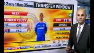 Sky Sports News brings you the latest January transfer window. 12 days left !