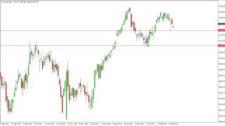 FTSE 100 FTSE 100 Technical Analysis for February 28 2017 by FXEmpire.com