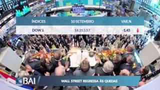 Mercados ao Minuto 10-09
