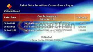 Better Work Indonesia - 8/8 - CDMA - Tutorial Operator Selular