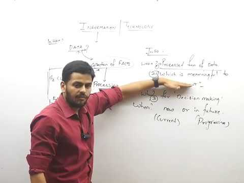 Introduction to Information Technology by CA Harish Krishnan