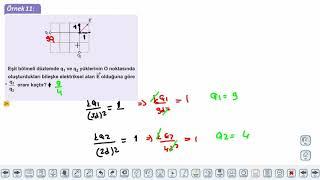 Eğitim Vadisi AYT Fizik 12.Föy Elektrik ve Manyetizma 2 (Elektriksel Alan Soruları) Konu Anlatım Videoları